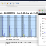 CelestlabX for Scilab 6 on macOS