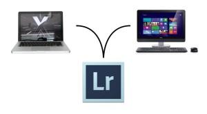 Lightroom Mac-PC